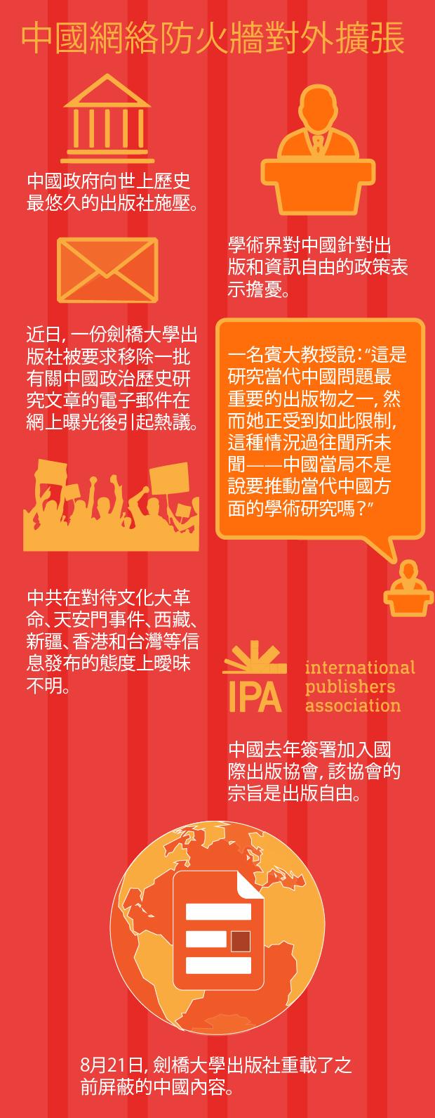 中國要求劍橋大學出版社撤敏感文章。(自由亞洲信息圖)
