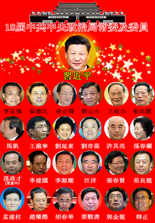 第十八屆中共中央政治局常委及委員