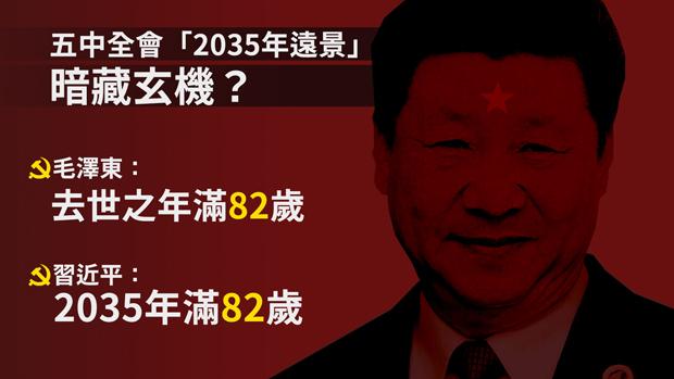 五中全會「2035年遠景」暗藏玄機?(粵語組製圖)