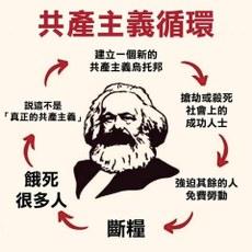 網民提出的「共產主義循環」。(網絡圖片)