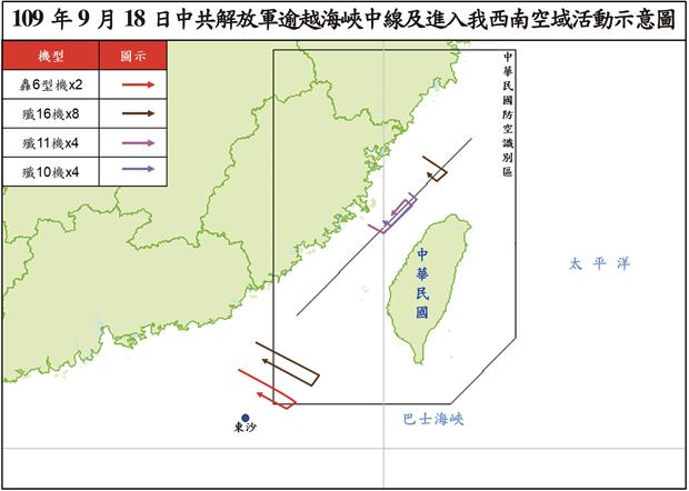 2020年9月18日,台灣軍方提供解放軍機越界飛行軌跡。(台灣國防部提供)